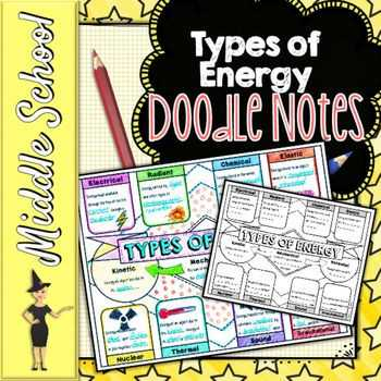 Types Of Energy Worksheet or Types Energy Worksheet Fresh Ppt 0d Nanostructures Nanoparticles