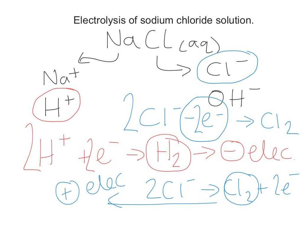 Unit 3 Worksheet 2 Chemistry Answers And Writing Ionic