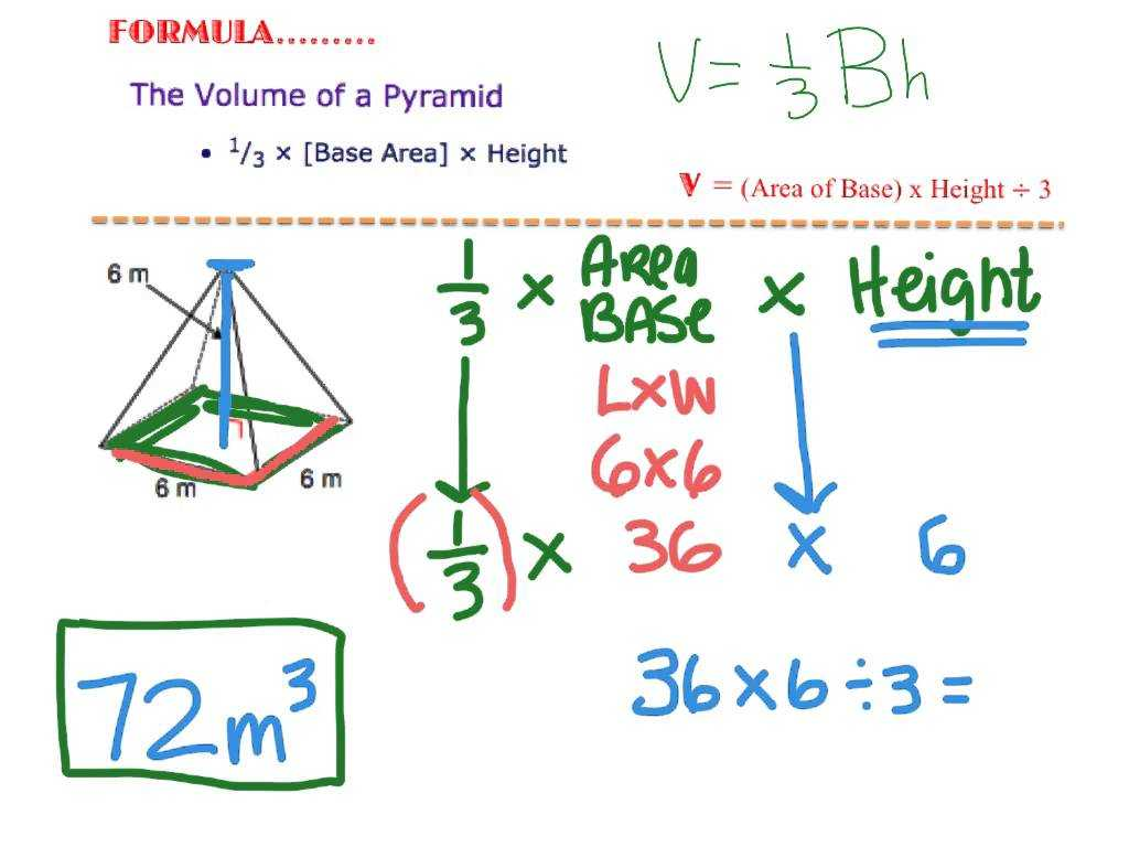Volume Of A Cylinder Worksheet Pdf with Volume Of Pyramids