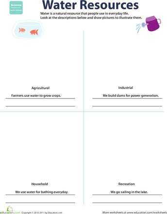 Water Water Everywhere Worksheet Answers with 33 Best Water Scarcity and Conservation Images On Pinterest