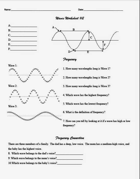Waves sound and Light Worksheet Answer Key Along with Teaching the Kid Middle School Wave Worksheet