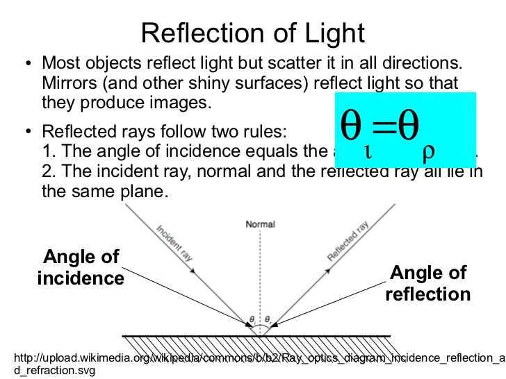 Waves sound and Light Worksheet Answer Key and Waves Grade 10 Physics 2012