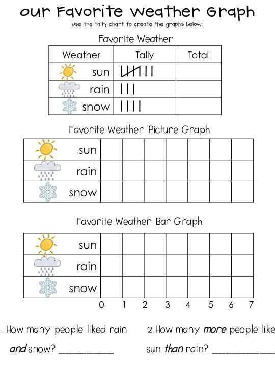 Weather Worksheets for 1st Grade Along with 816 Best 1st Grade Images On Pinterest