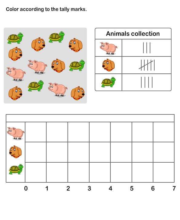 Winter Math Worksheets or Math Worksheets Grade 2 Worksheets Tally Chart Worksheets