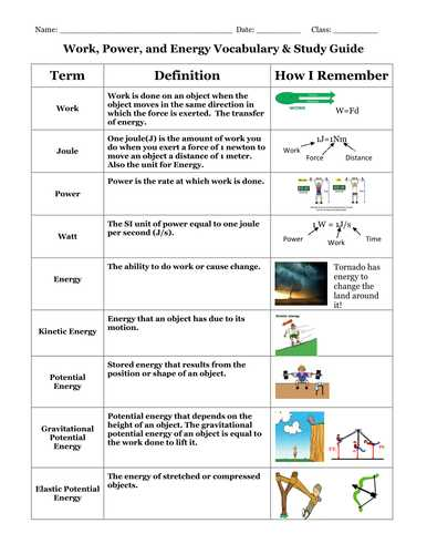 Work Power Energy Worksheet Also 40 Awesome Worksheet 11 Bonding Vocabulary Review Sheet Answers