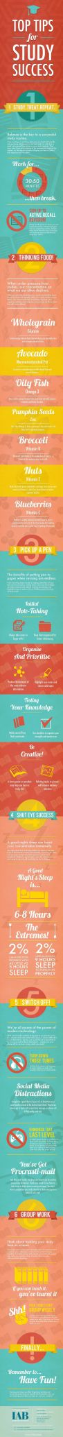 Y to Ied Worksheets as Well as 48 Best Tech Infographics Images On Pinterest