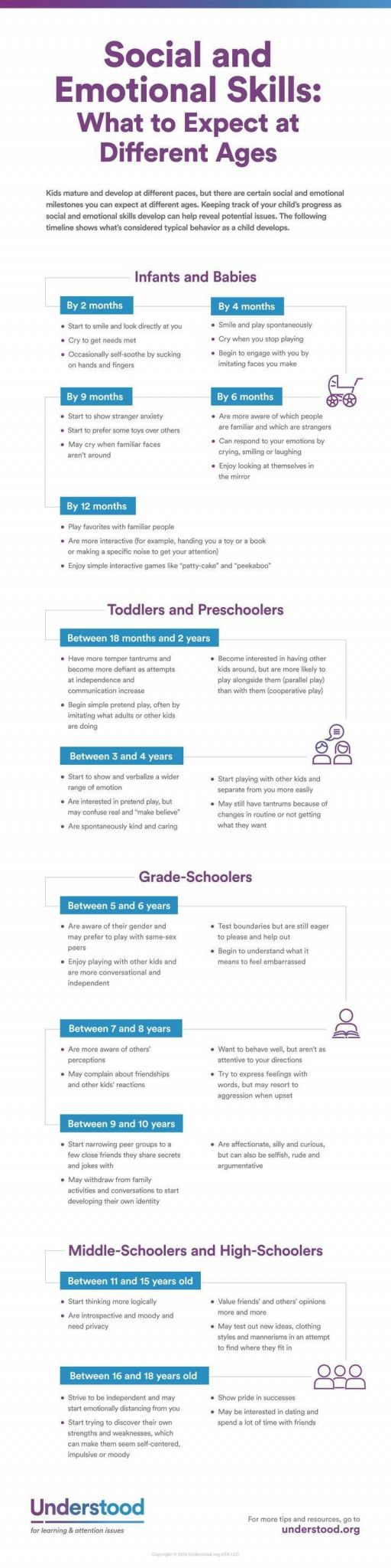 Y to Ied Worksheets with 2378 Best Speech therapy Tips Images On Pinterest