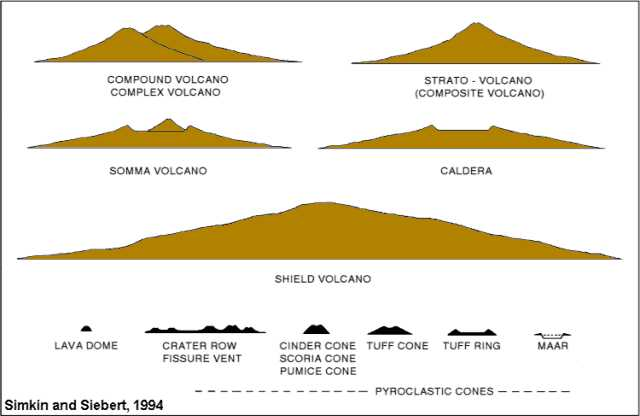 Area Of Composite Figures Worksheet Answers together with Volcanoes List El Chichon Wikiversity