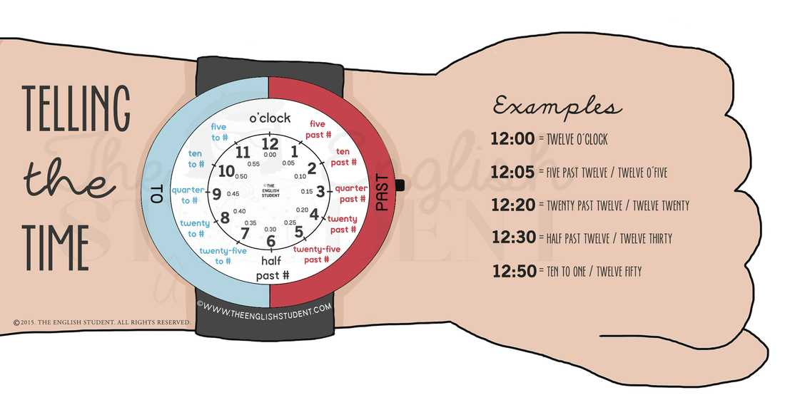 Clock Time Worksheets together with Fun English Learning Site for Students and Teachers the
