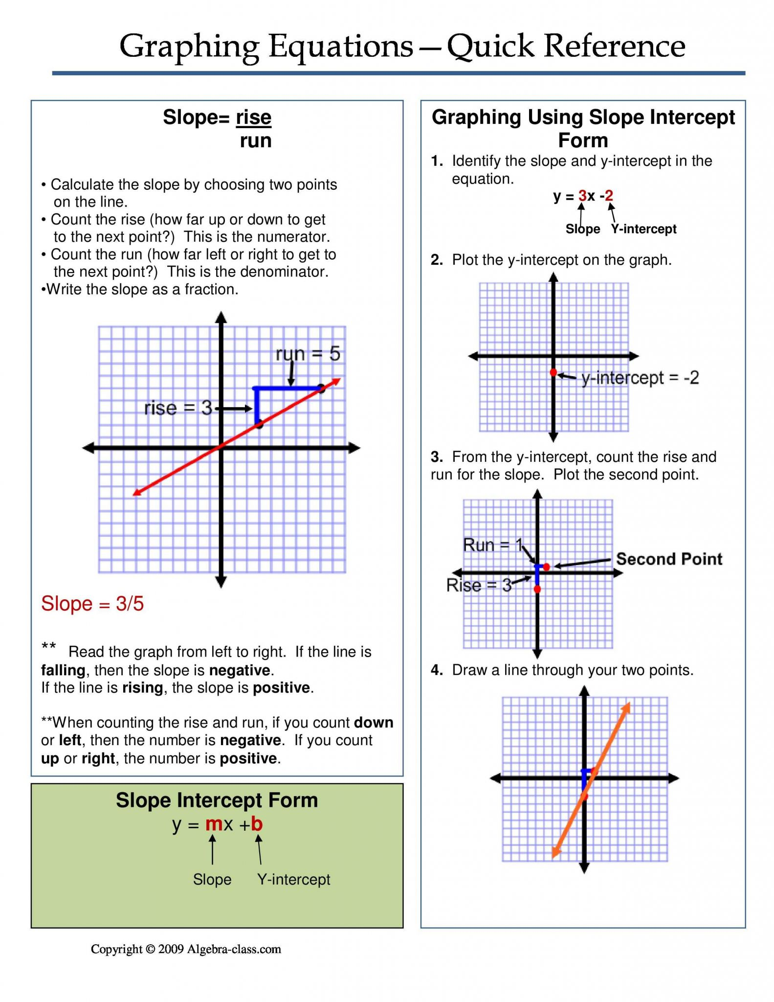 Equivalent Expressions Worksheet together with E Page Notes Worksheet for the Graphing Equations Unit