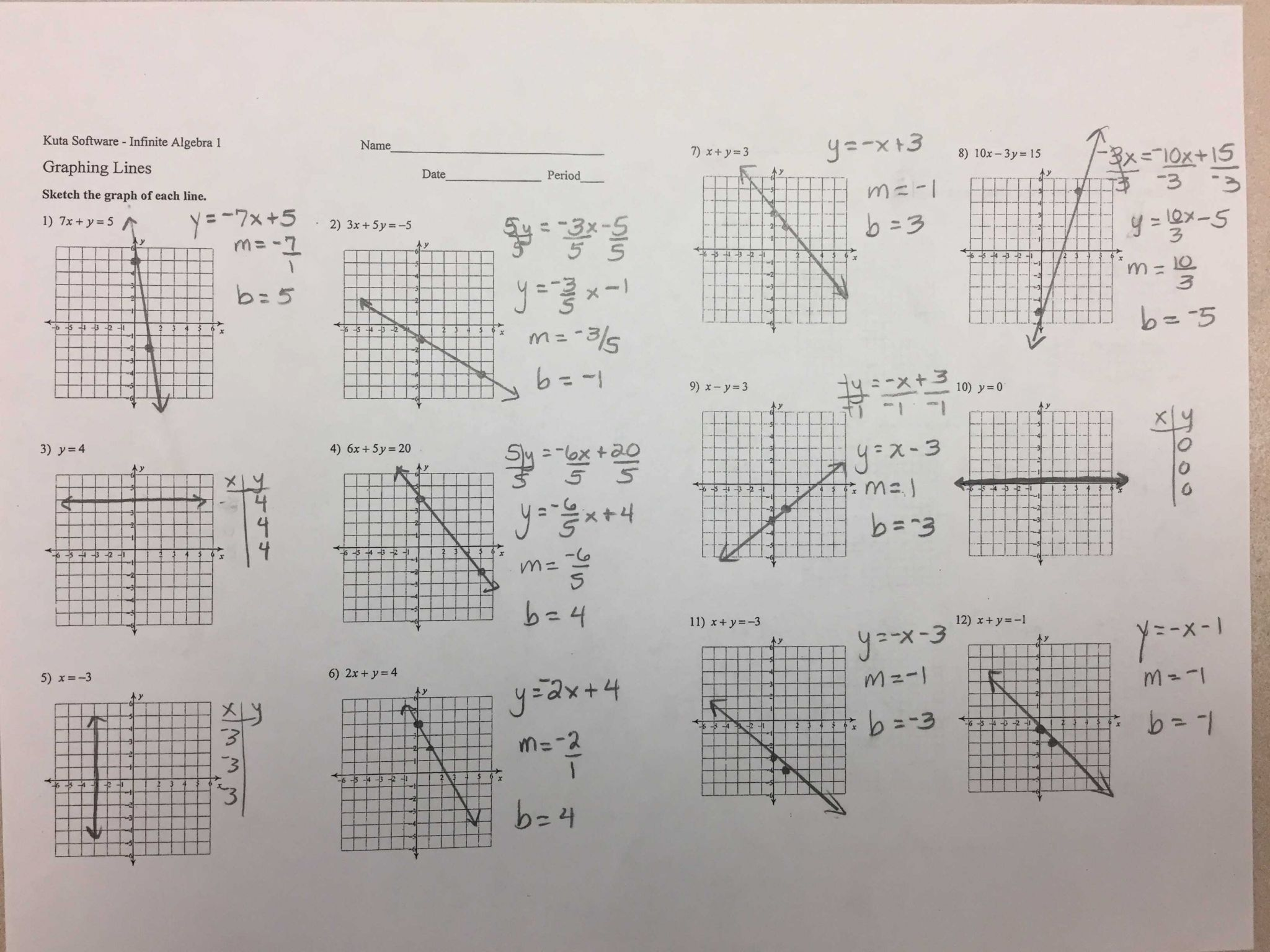 Graphing Using Intercepts Worksheet Answers And Linear