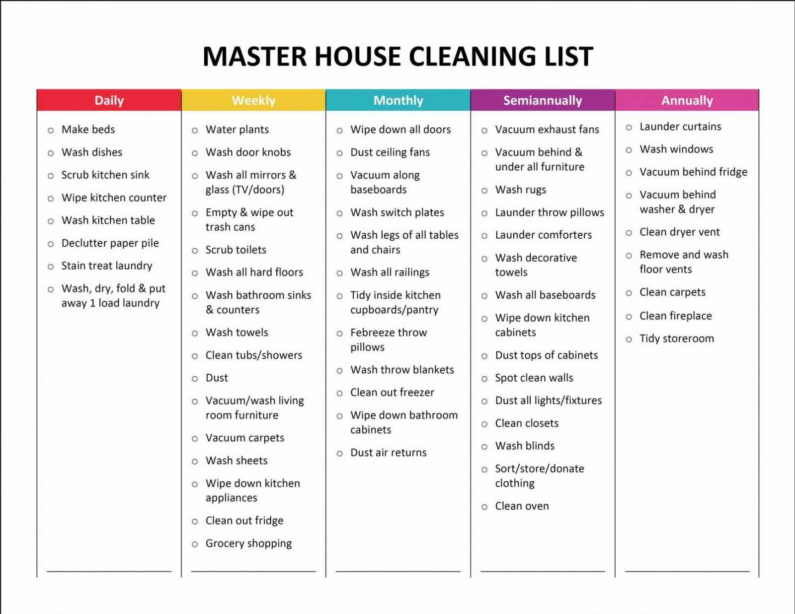 Household Budget Worksheet Excel Also Household Bud Calculator Spreadsheet Uk Best Free Template Home
