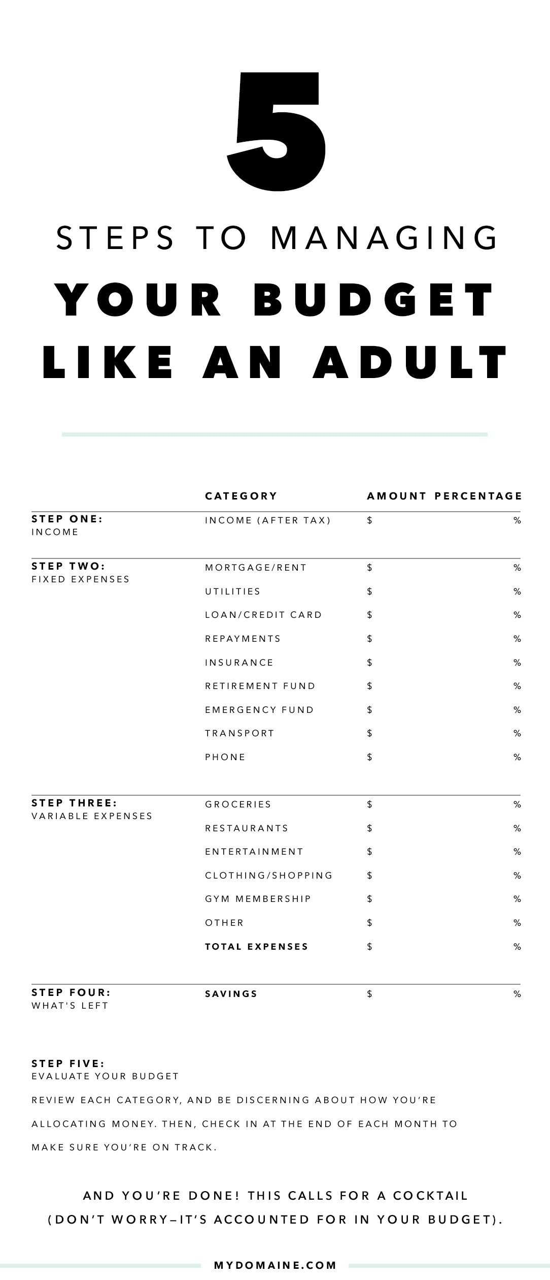 Household Budget Worksheet Excel with the Millennial S Guide to Not Going Broke Pinterest