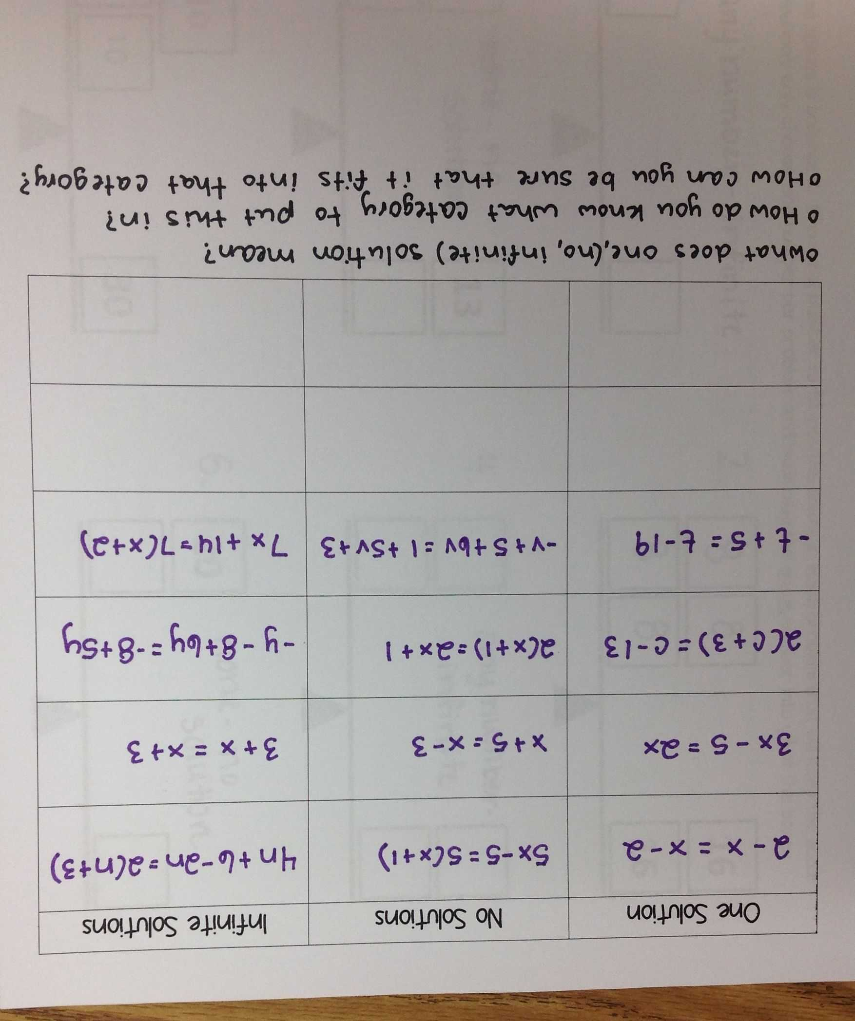 Interpreting Graphics Worksheet Answers Chemistry Or Eur