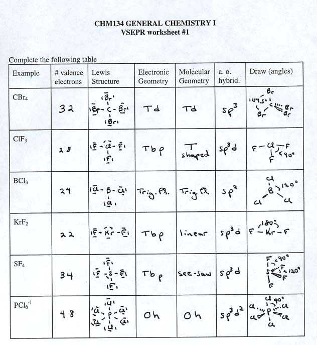 Ionic Bond Practice Worksheet Answers Along with Chm131worksheets