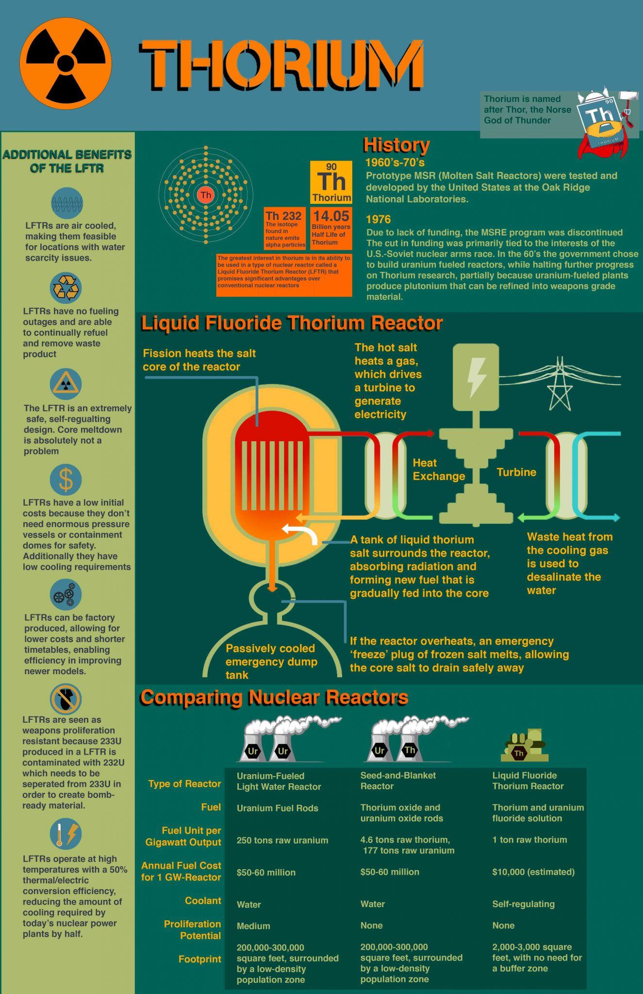 Modern Marvels Renewable Energy Worksheet Answers Also