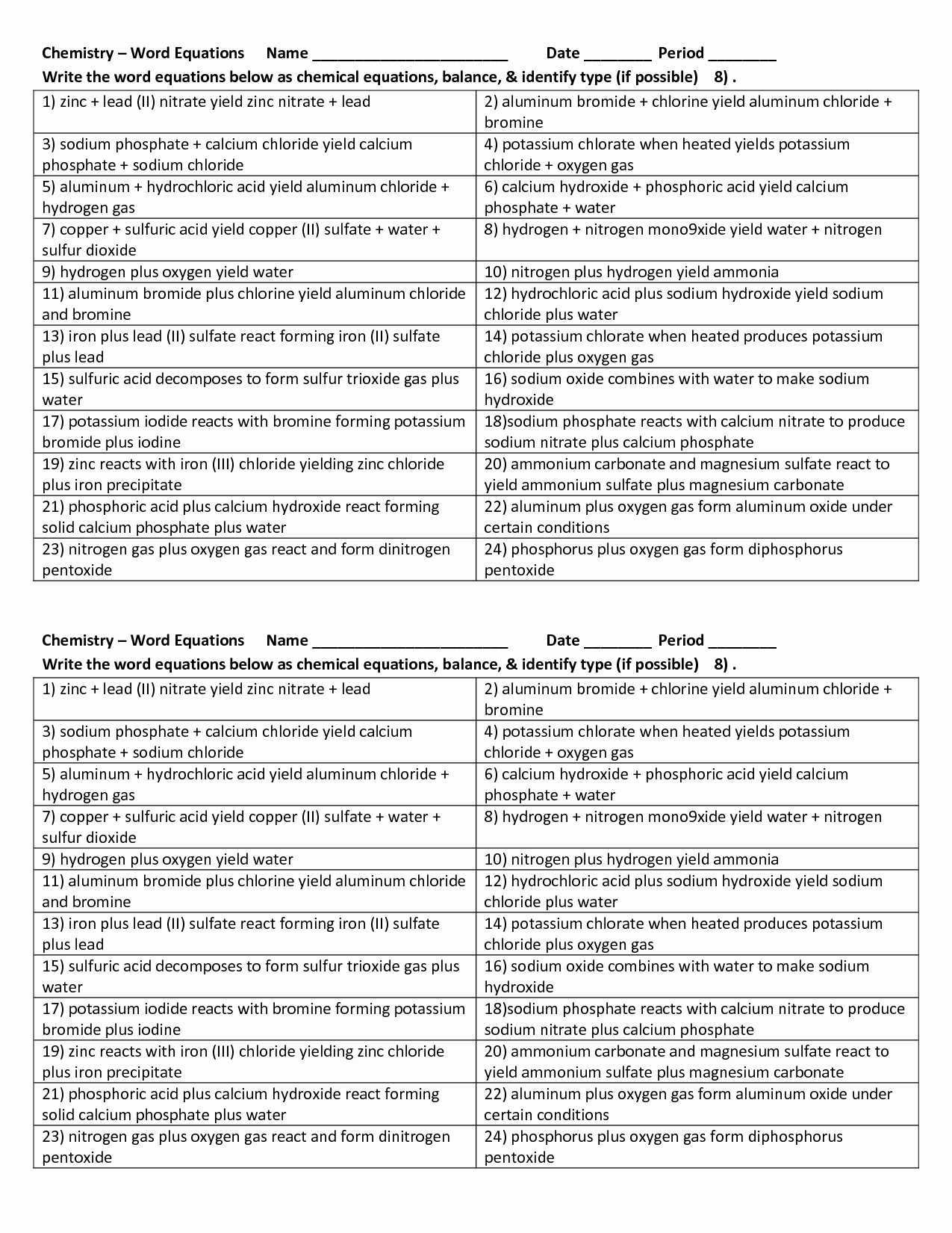 Naming Chemical Compounds Worksheet with Chemical Names and formulas Worksheet Answers Choice Image