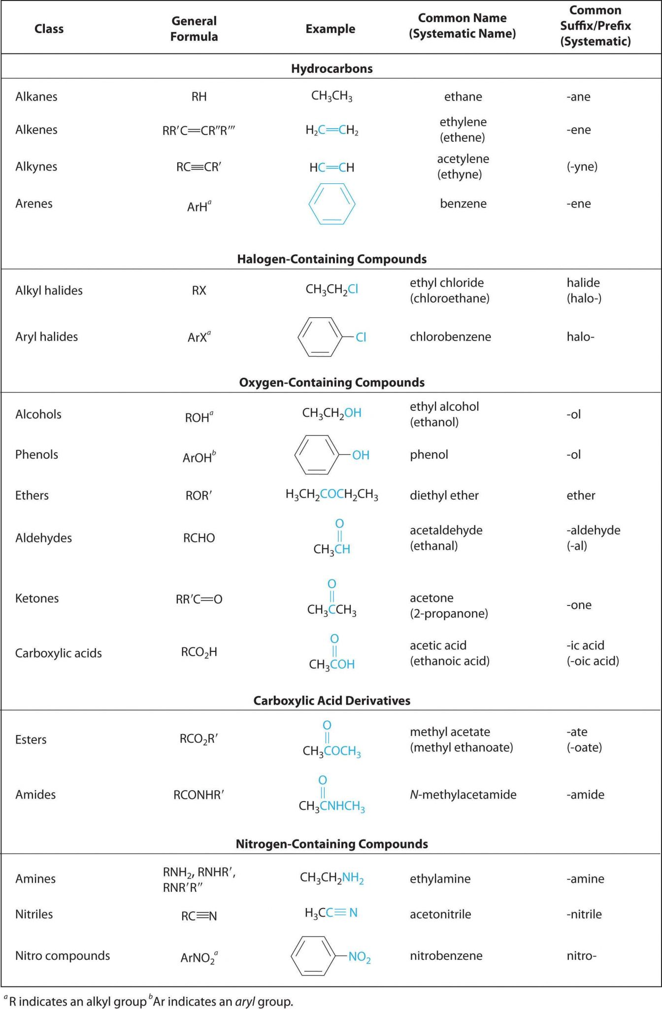 Naming Ionic Compounds Worksheet With Naming Pounds