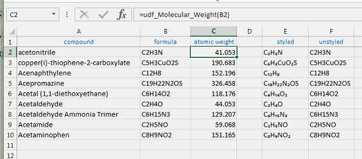 Naming Ionic Compounds Worksheet One as Well as Calculating Molecular Weight Using Excel Stack Overflow