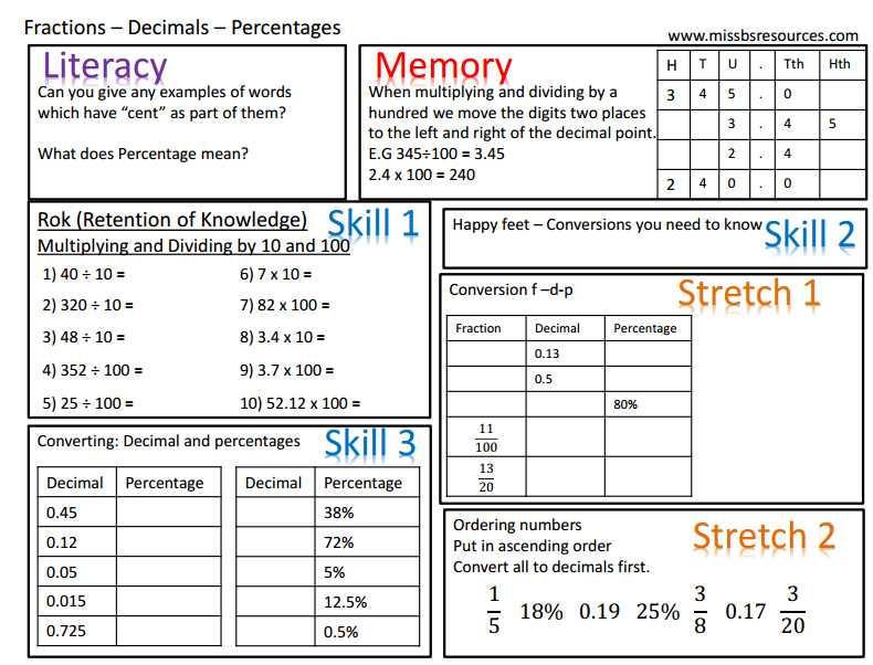 Percent Of Change Word Problems Worksheet together with Number Maths Differentiated Worksheets