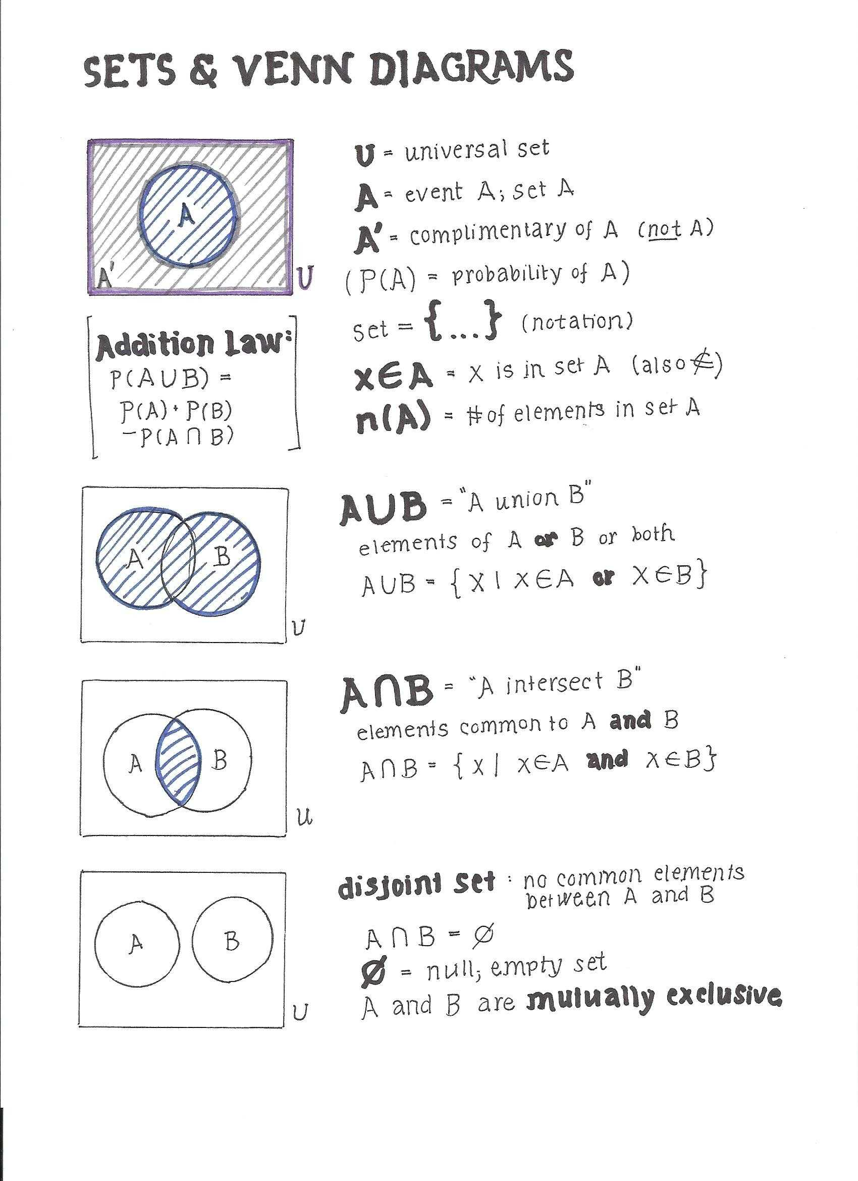 Probability Of Compound events Worksheet Answers Also 17 Awesome Probability Pound events Worksheet Pics