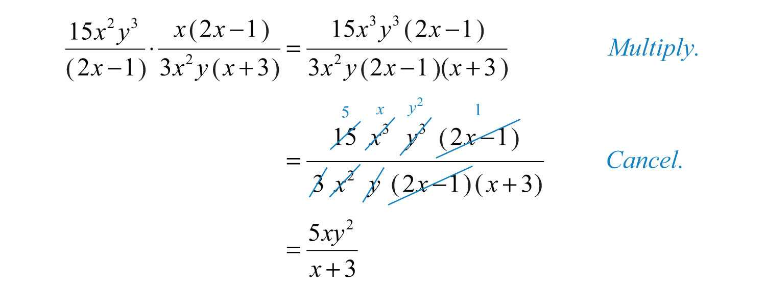 Rational Exponents Equations Worksheet Along with Multiplying and Dividing Rational Expressions
