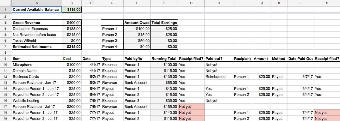 Rental Property Worksheet as Well as Podcast Accounting – Bello Collective
