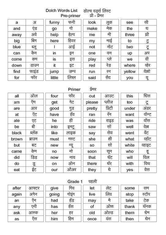 Spelling Worksheets for Grade 1 together with original File  1 239 × 1 754 Pixels File Size 65 Kb