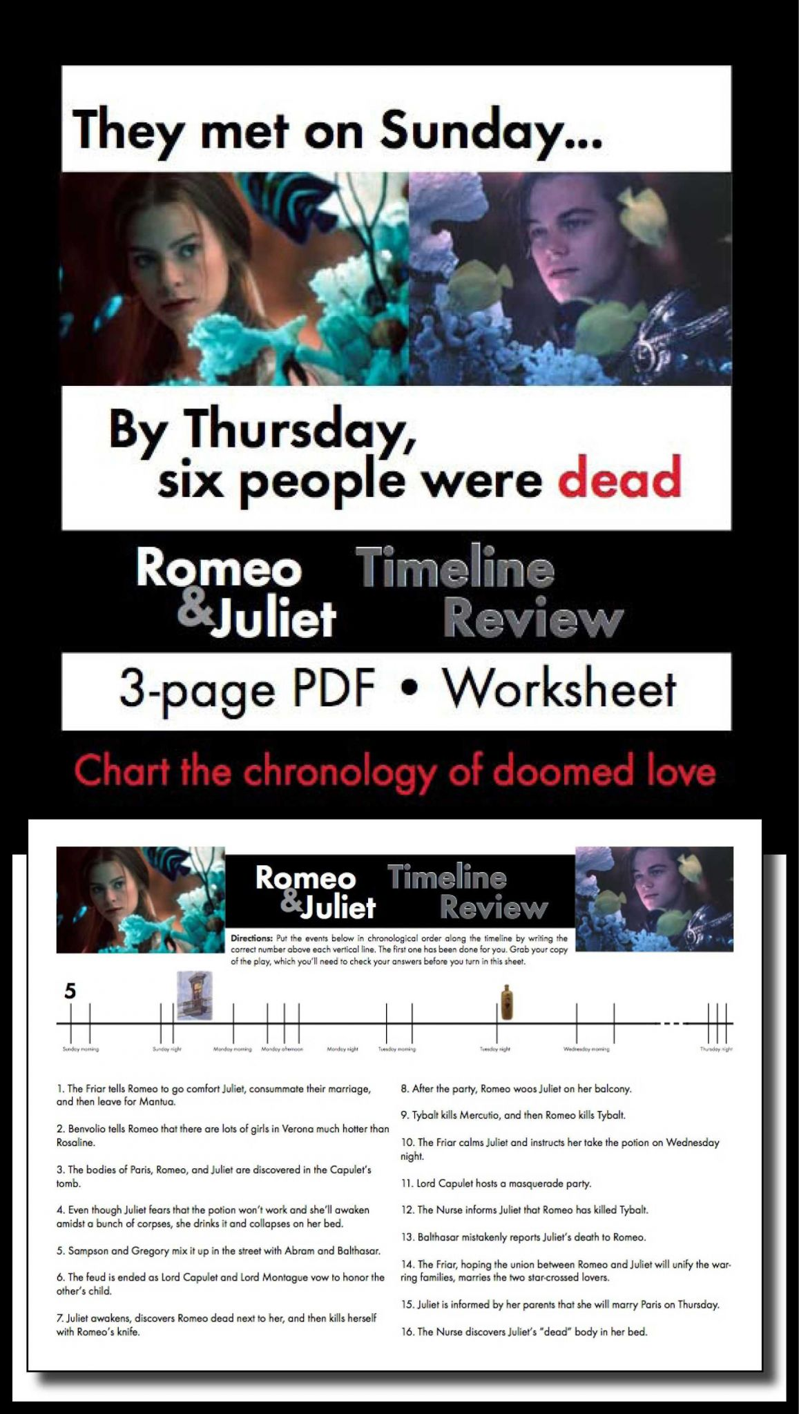 Text Annotation Worksheet or Romeo and Juliet Timeline Review Worksheet Use with Shakespeare S