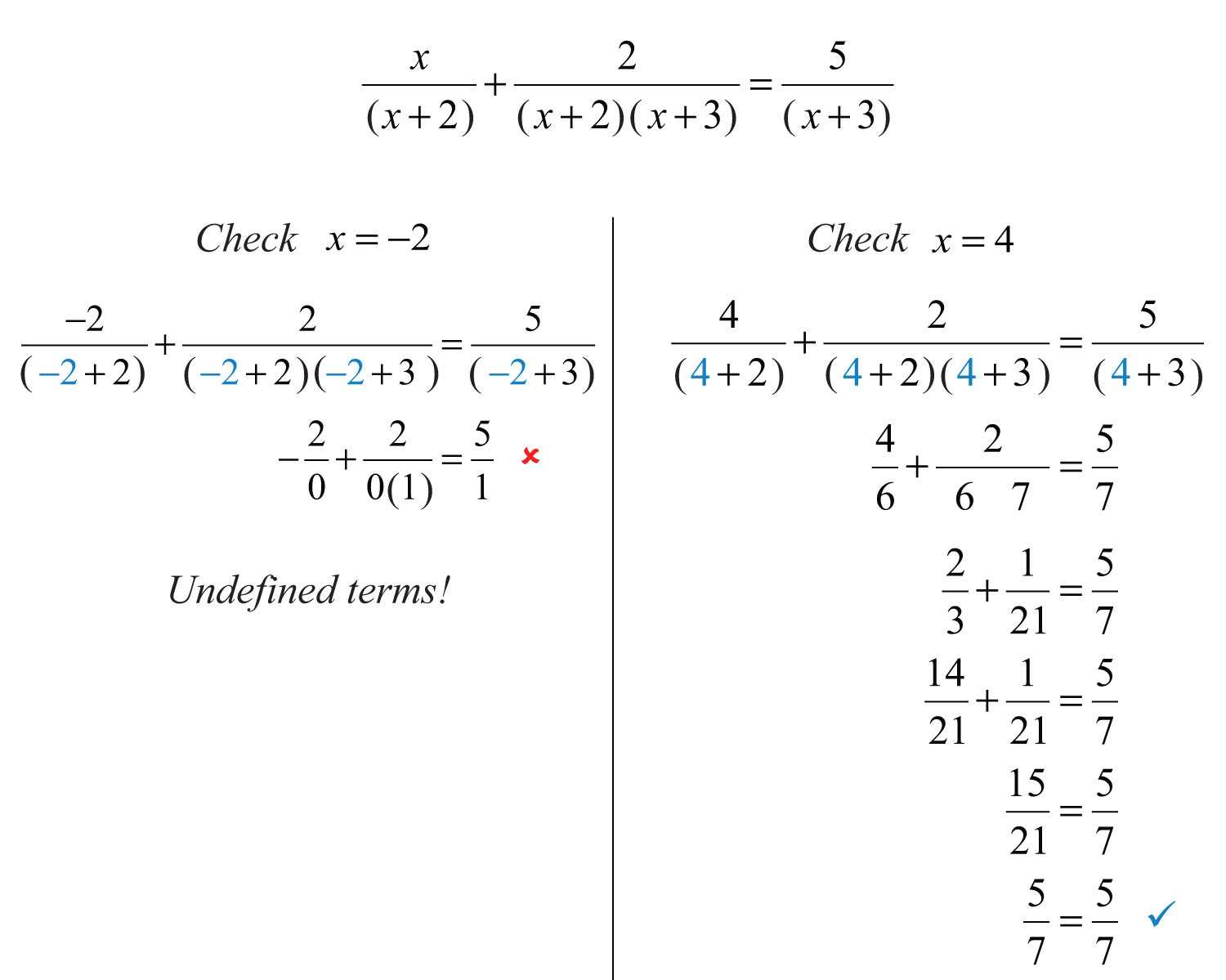 Two Step Equations Worksheet Together With Solving
