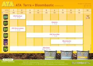 ATA Terra-BLB1
