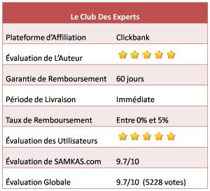Le Club Des Experts