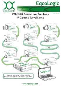 IP over Coax