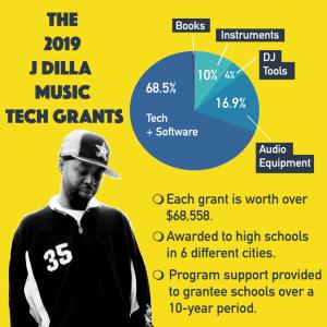 J Dilla Music Tech Grants