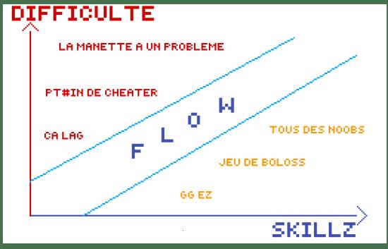 graph 4k