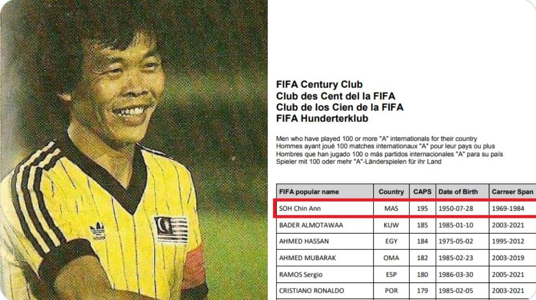 Soh Chin Aun FIFA Century Club 2021 Ogos