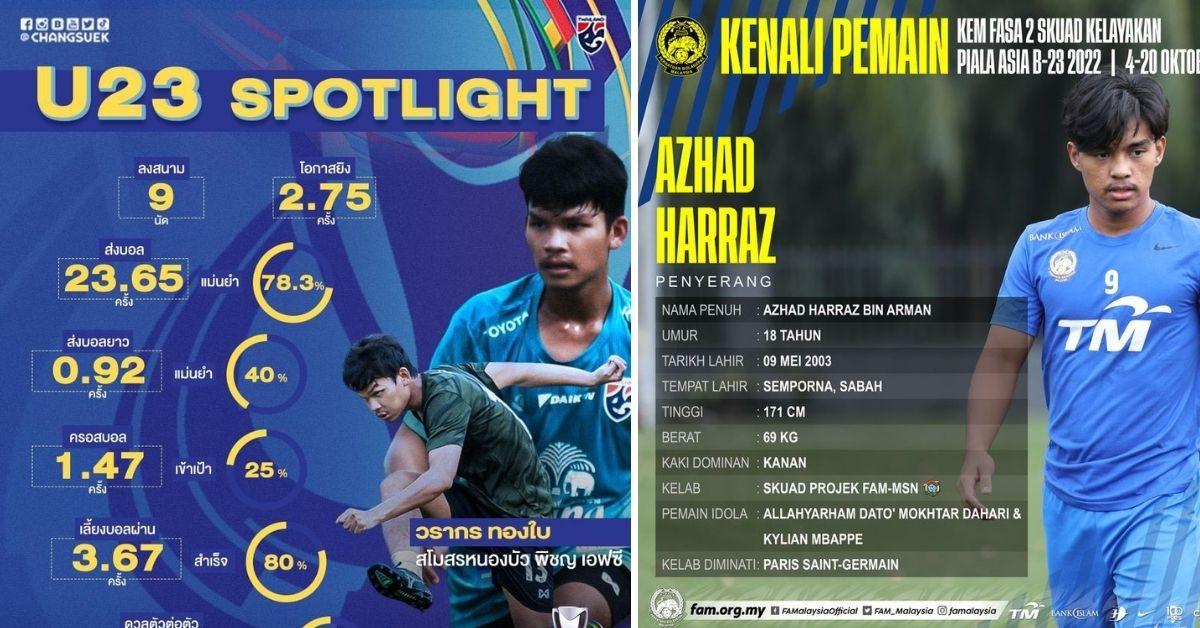 Gaya FA Thailand dan FA Malaysia perkenal pemain skuad B-23