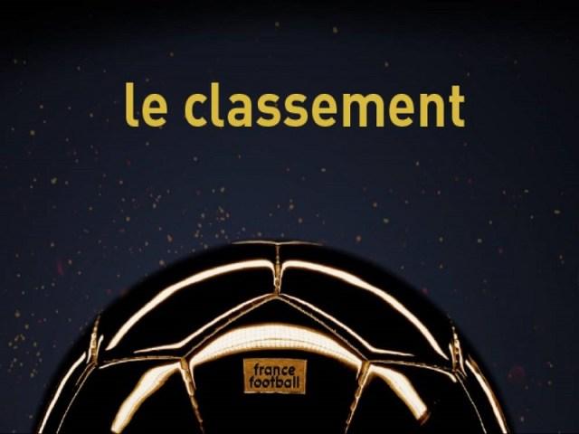 Ballon d'Or 2018: Luka Modric sacré. Luka Modric succède à Cristiano Ronaldo. En effet, les résultats du classement du Ballon d'Or 2018 qui