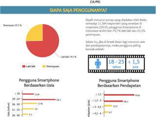 iseng-iseng bikin Infografis