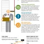 Com longevidade, executivos alongam suas carreiras e planejam sucessão