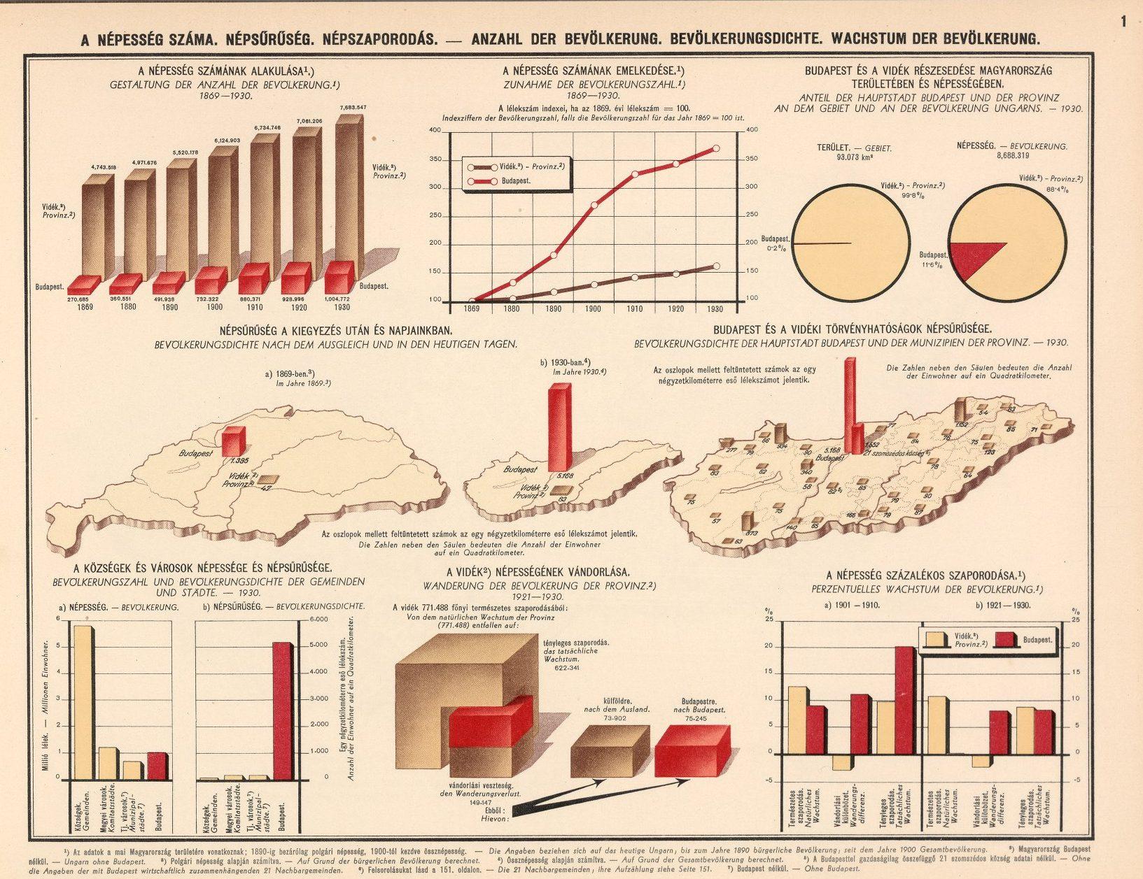 Lajos Illyefalvi Atlas Budapest Statistic