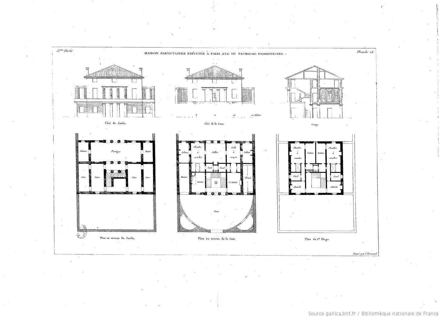 Précis_des_leçons_d'architecture_données_[...]Durand_Jean-Nicolas-Louis_bpt6k5762681g_134