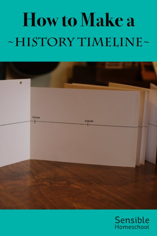 How to Make a History Timeline for homeschools