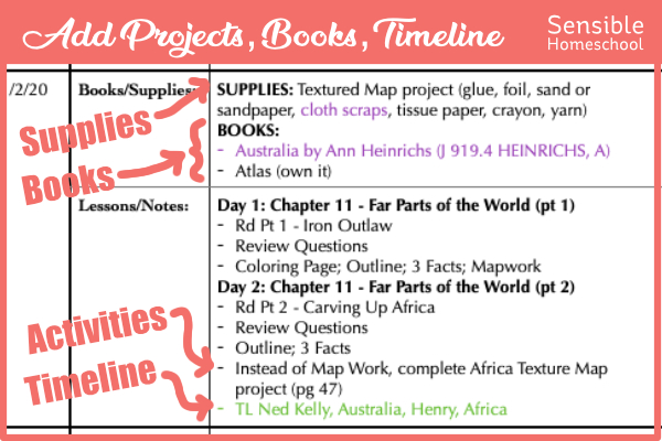 History lesson planning details including projects, timeline, books and supplies