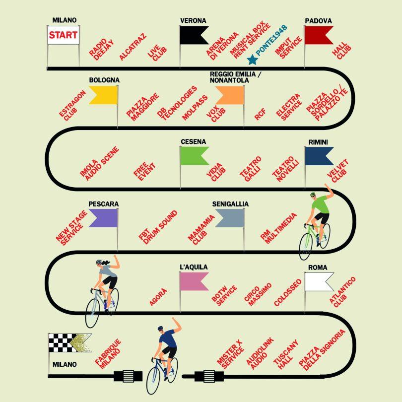 ponte1948-bike-sounds-bici-musica-e-prosecco