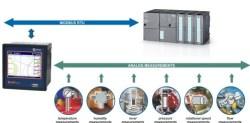 Analog signal hub system