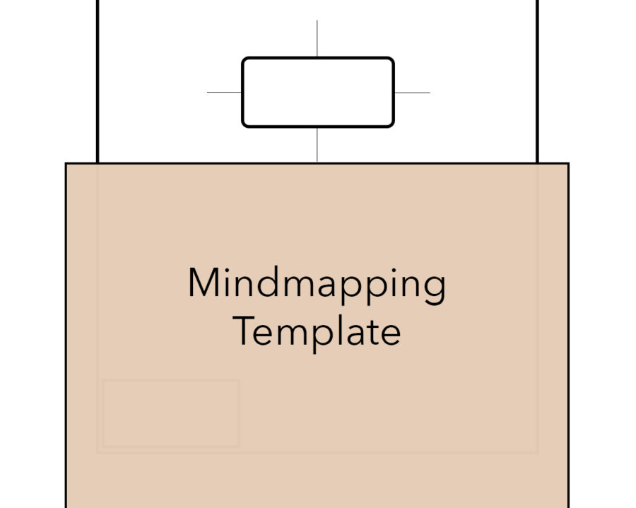 Mindmapping template
