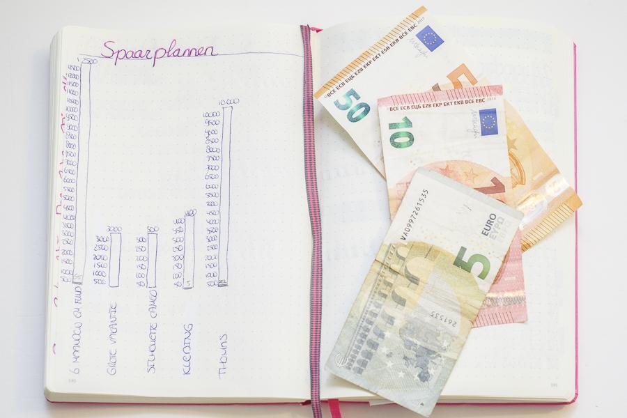 Spaarplannen - Sparen voor verschillende doelen