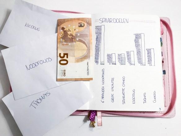 Sparen update augustus, spaartips en GRATIS Spaarplannen template
