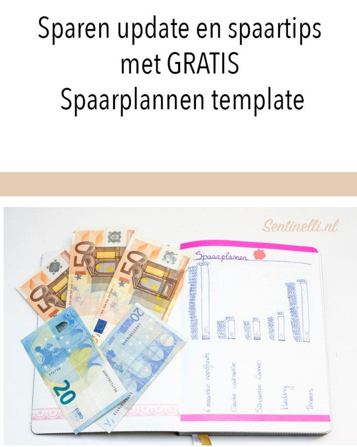 Sparen update en spaartips met GRATIS Spaarplannen template